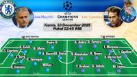 Chelsea vs FC Porto Line Up (bola.com/Rudi Riana)