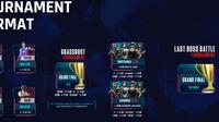 Alur pendaftaran kategori tim amatir turnamen First Warrior Ultimate Battle Championship