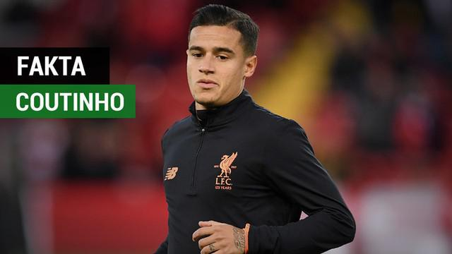 Berita video terpopuler 2018 salah satunya adalah tentang fakta-fakta yang hadir setelah Philippe Coutinho resmi berlabuh ke Barcelona pada bursa transfer Januari 2018.