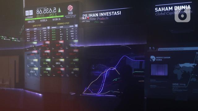 perdagangan saham pada pasar modal di suspend jika