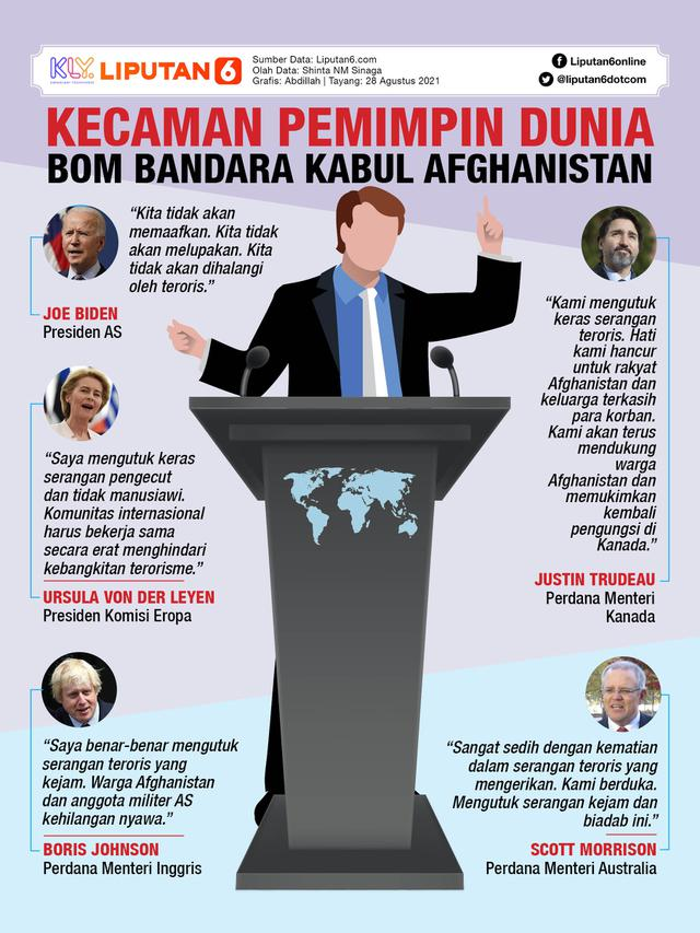 Infografis Kecaman Pemimpin Dunia untuk Bom Bandara Kabul Afghanistan (Liputan6.com/Abdillah)