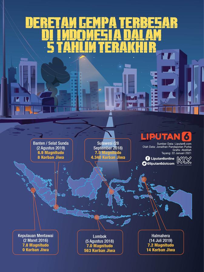 3 Gempa Getarkan Indonesia Pada Rabu 7 Juli 2021 News Liputan6 Com