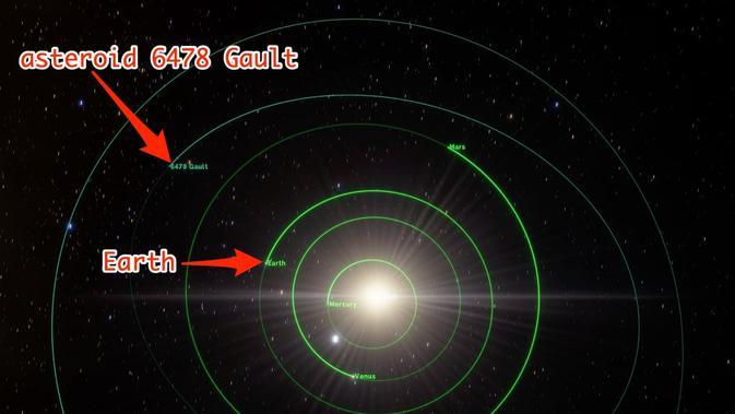 Orbit asteroid Gault. (ESA/Hubble)