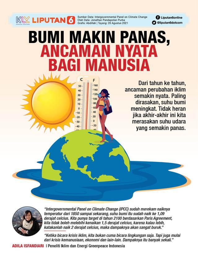 Infografis: Bumi Makin Panas, Ancaman Nyata Bagi Manusia (Liputan6.com / Abdillah)