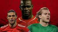Liverpool - Andy Carroll, Mario Balotelli, Loris Karius (Bola.com/Adreanus Titus)