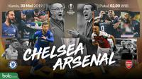 Final Liga Europa 2019 - Chelsea Vs Arsenal Head to Head (Bola.com/Adreanus Titus)