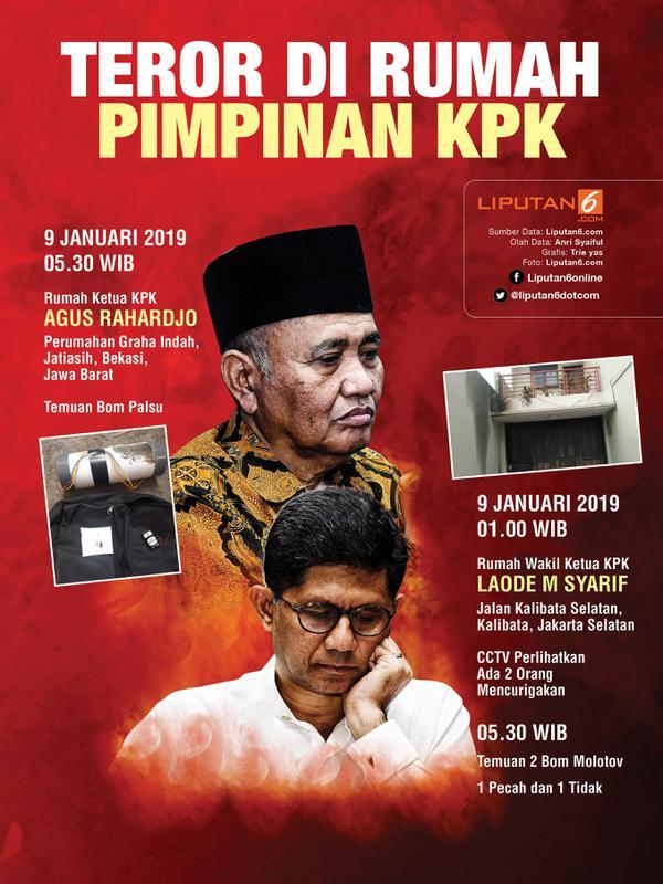 Infografis Teror di Rumah Pimpinan KPK. (Liputan6.com/Triyasni)