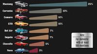 Mobil Klasik paling banyak dicari di Instagram.