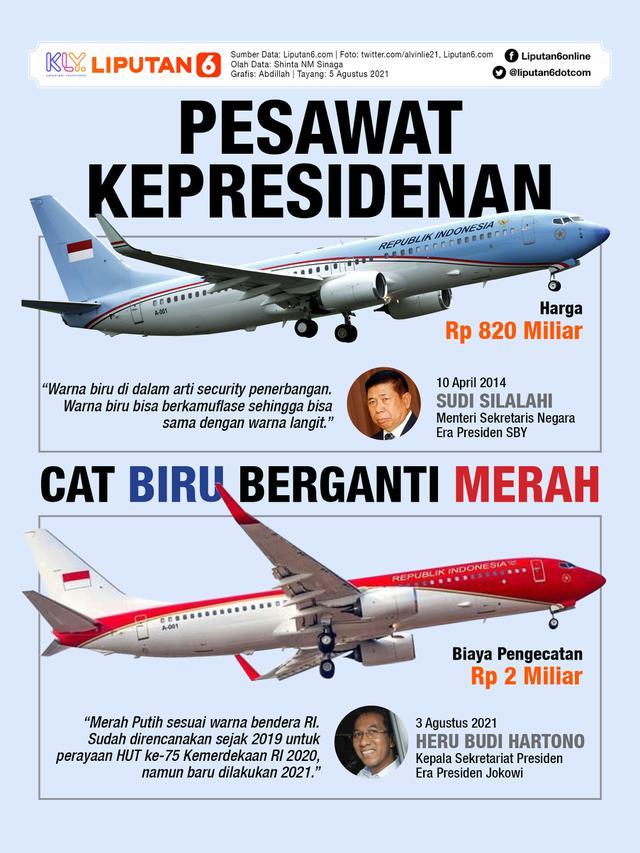 Infografis Cat Biru Berganti Merah Pesawat Kepresidenan (Liputan6.com/Abdillah)