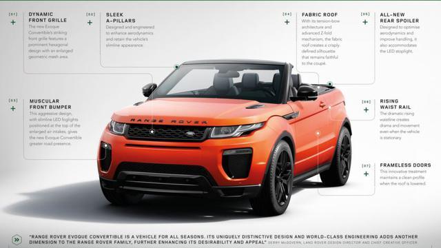 Range Rover Atap Terbuka Diminati Orang Kaya Indonesia Otomotif Liputan6 Com