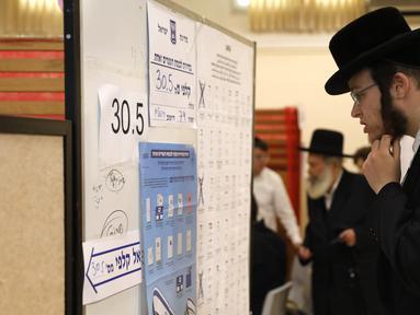 Pria Yahudi ultra-Ortodoks melihat daftar kandidat sebelum memberikan suaranya selama pemilihan parlemen Israel di Yerusalem (9/4). Warga Israel hari ini memberikan suara dalam pemilihan tingkat tinggi yang akan memutuskan masa jabatan PM Benjamin Netanyahu. (AFP Photo/Menahem Kahana)