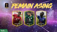 Trivia Pemain Asing Piala Presiden 2019 (Bola.com/Adreanus Titus)