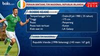 Catatan statistik penampilan Robbie Keane saat berkostum timnas Spanyol (Bola.com)