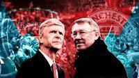 Alex Ferguson dan Arsene Wenger. (Bola.com/Gregah Nurikhsani)