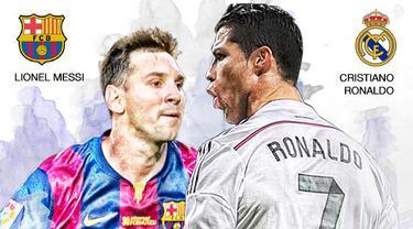 Perbandingan Gol Ronaldo dan Messi
