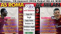 AS Roma vs AC Milan (Bola.com/Samsul Hadi)