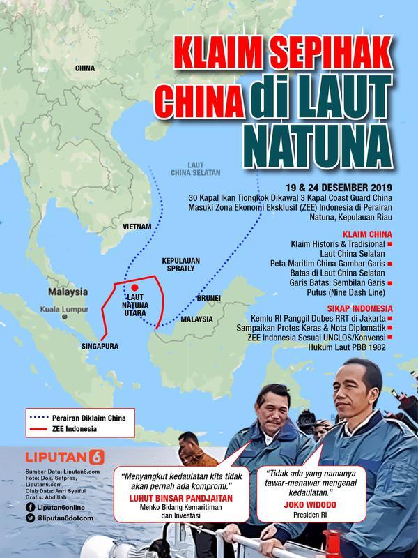 Headline Klaim Sepihak China Di Perairan Natuna Bagaimana Solusi Penyelesaiannya News Liputan6 Com