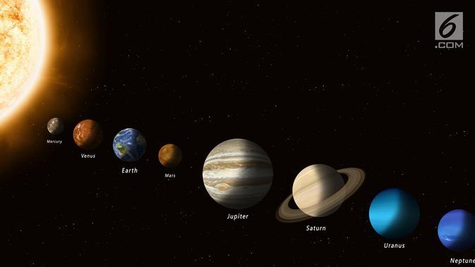 6 Fakta Fenomena Astronomi Planet Saturnus dan Jup
