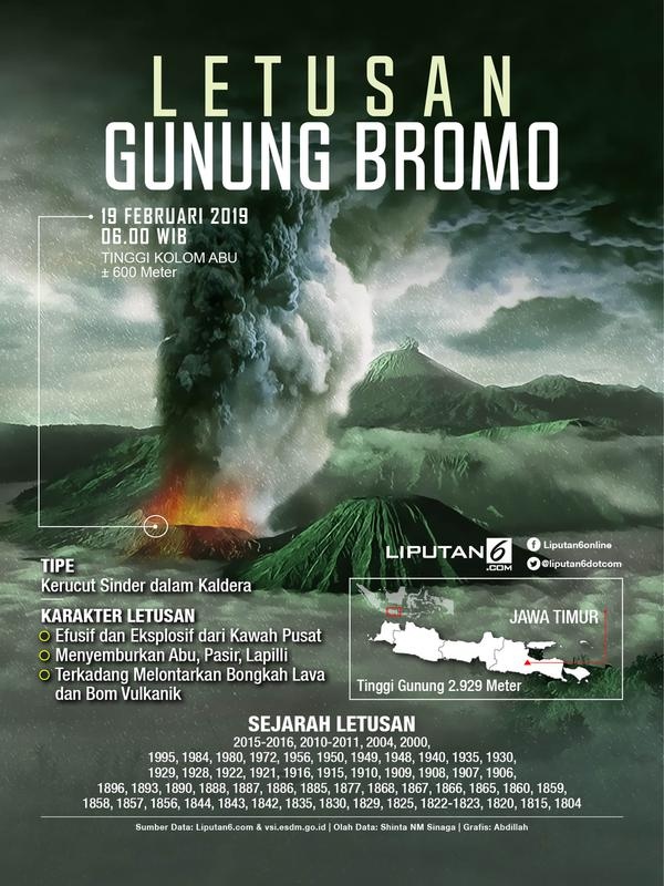 Infografis Letusan Gunung Bromo (Liputan6.com/Abdillah)