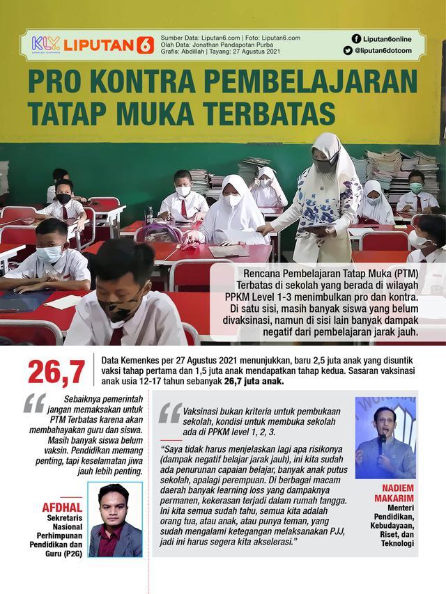 Infografis: Pro Kontra Pembelajaran Tatap Muka Terbatas (Liputan6.com / Abdillah)