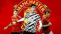 Manchester United - Ben White, Pau Torres, Caglar Soyuncu (Bola.com/Adreanus Titus)