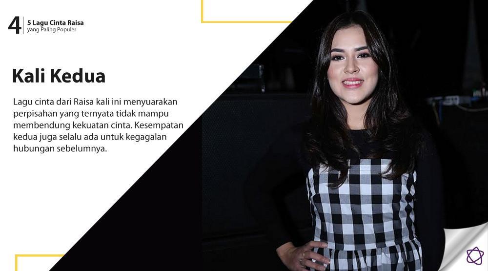 5 Lagu Cinta Raisa yang Paling Populer. (Foto: Nurwahyunan/Bintang.com, Desain: Nurman Abdul Hakim/Bintang.com)