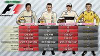 Formula 1: Rio haryanto, Pascal Wehrlein, Stoffel Vandoorne, Jolyon Palmer (Bola.com/Samsul Hadi)