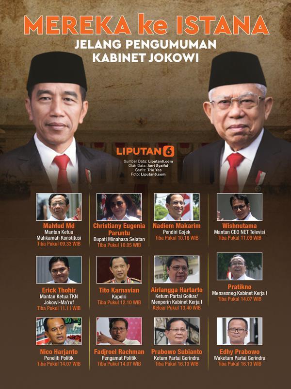 Infografis Mereka ke Istana Jelang Pengumuman Kabinet Jokowi. (Liputan6.com/Triyasni)