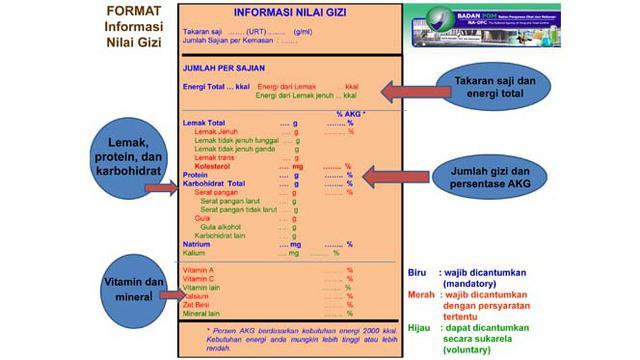 Memahami Label Gizi Dalam Kemasan Makanan Health Liputan6 Com