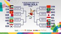 Jadwal 16 besar sepak bola putra Asian Games 2018. (Bola.com/Dody Iryawan)