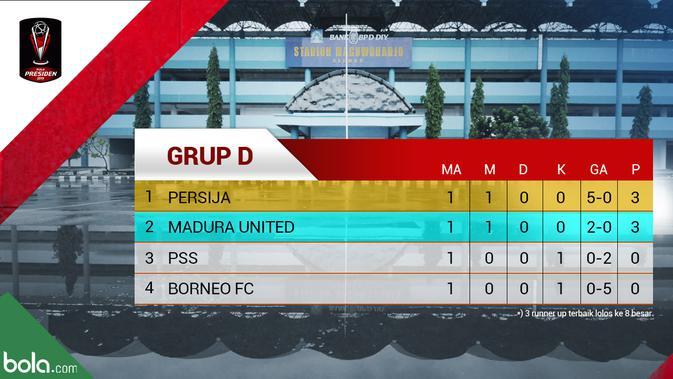 Klasemen Grup D Piala Presiden 2019. (Bola.com/Dody Iryawan)