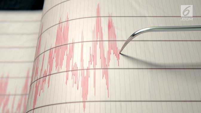 Gempa Hari Ini Goyang Bitung dan Kabupaten Banggai - News Liputan6.com