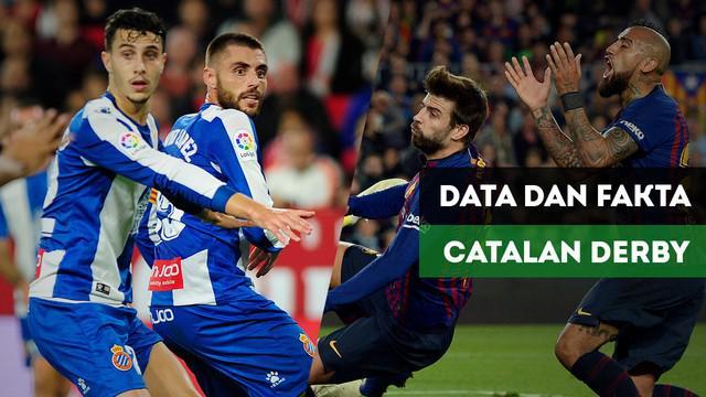 Berita video data dan fakta seputar Calatan Derby, Espanyol vs Barcelona, jilid pertama.