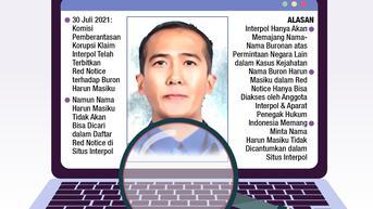 Polisi Belum Berniat Minta Interpol Publikasi Status Red Notice Harun Masiku
