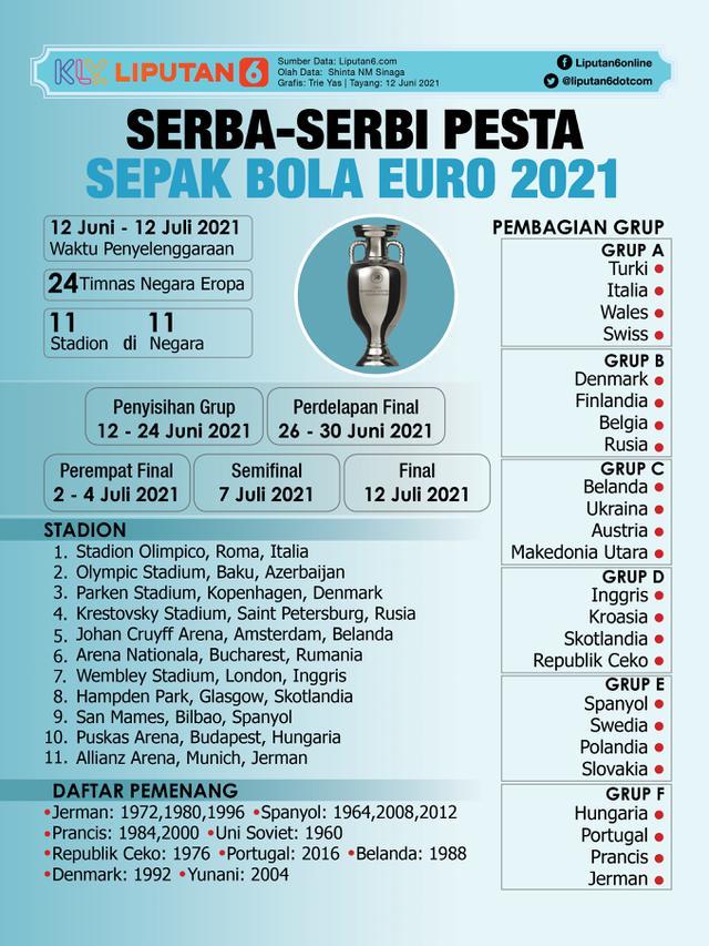 Infografis Serba-Serbi Pesta Sepak Bola Euro 2021