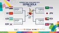 Perempat final sepak bola putra Asian Games 2018. (Bola.com/Dody Iryawan)