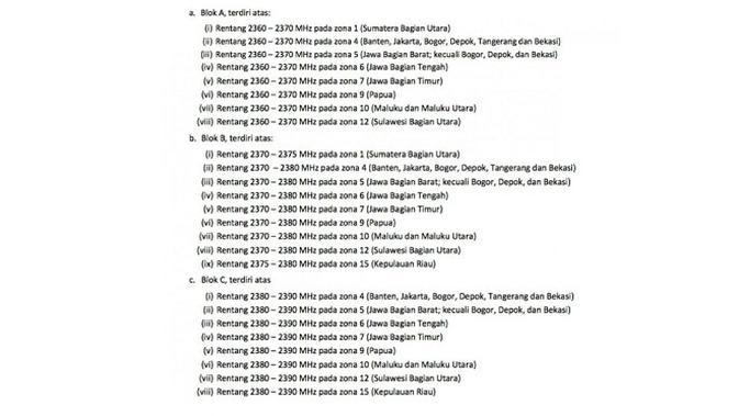 Pembagian frekuensi 5G di Indonesia. (Foto. Kemkominfo)