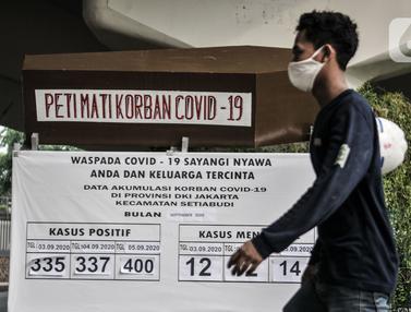 FOTO: Persentase Kasus Positif Covid-19 di Jakarta Lampaui Standar WHO