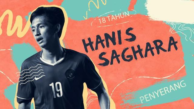 Berita video striker Timnas Indonesia U-19 yang dinilai spesial federasi sepak bola Asia, AFC, dan bukan sosok Egy Maulana Vikri. Mengapa Saghara dianggap spesial?