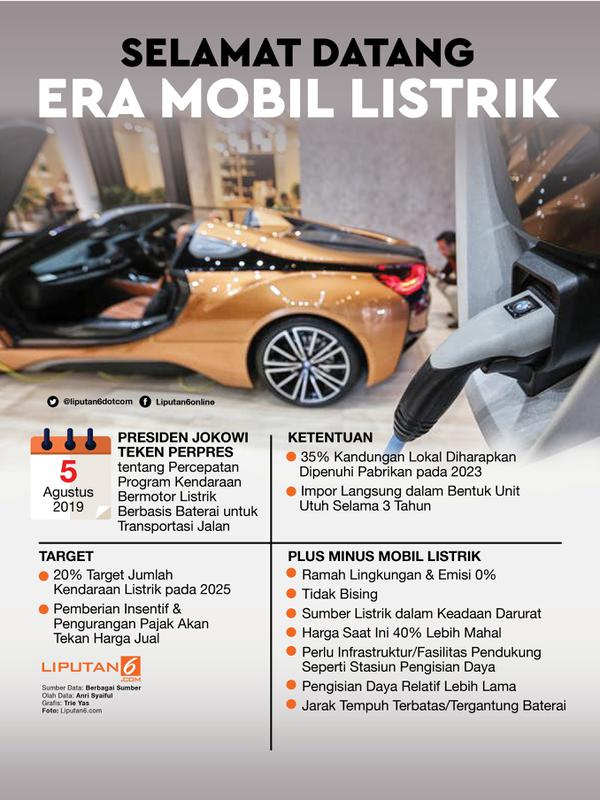 Headline Perpres Terbit Siapkah Indonesia Memasuki Era Mobil Listrik Otomotif Liputan6 Com