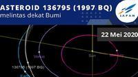 Asteroid 136795 (1997 BQ) yang akan melintasi Bumi menjelang Idul Fitri. (Instagram pussainsa_lapan)