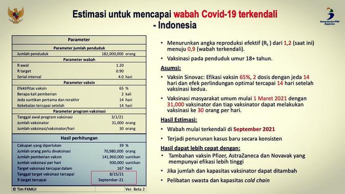 Strategi FKM Universitas Indonesia redam Pandemi Covid-19 (@drpriono1)