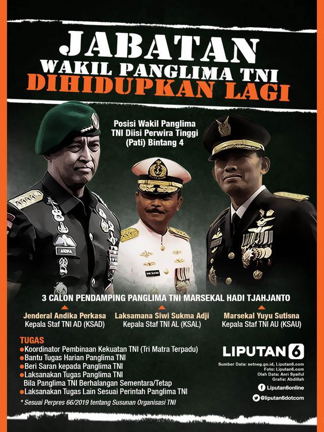 Infografis Jabatan Wakil Panglima TNI Dihidupkan Lagi