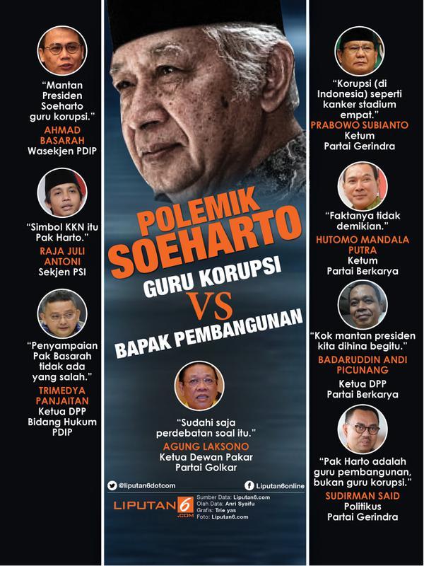 Infografis Polemik Soeharto Guru Korupsi Vs Bapak Pembangunan. (Liputan6.com/Triyasni)