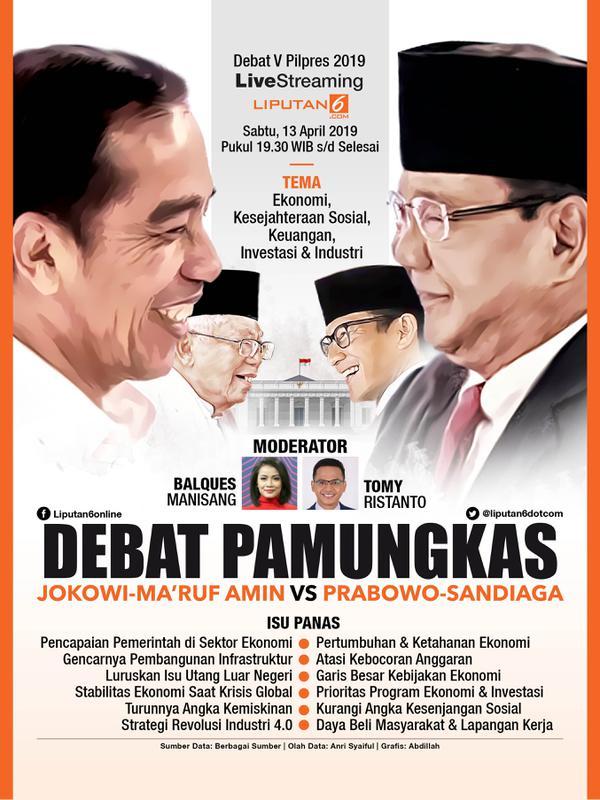Infografis Debat Pamungkas Jokowi-Ma'ruf Vs Prabowo-Sandiaga. (Liputan6.com/Abdillah)