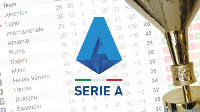Jadwal Serie A Malam Ini Inter Milan Hadapi Tim Promosi Bola Liputan6 Com