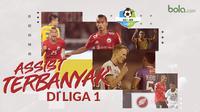 Pemberi assist terbanyak di Liga 1 2018. (Bola.com/Dody Iryawan)