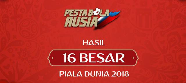 Berita video hasil 16 besar Piala Dunia Rusia 2018. Spanyol disingkirkan rusia melalui adu Penalti.
