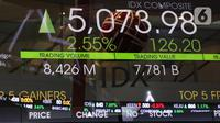 Layar yang menampilkan informasi pergerakan saham di gedung Bursa Efek Indonesia, Jakarta, Senin (8/6/2020).  Seiring berjalannya perdangan, penguatan IHSG terus bertambah tebal hingga nyaris mencapai 1,50 persen.   (Liputan6.com/Angga Yuniar)