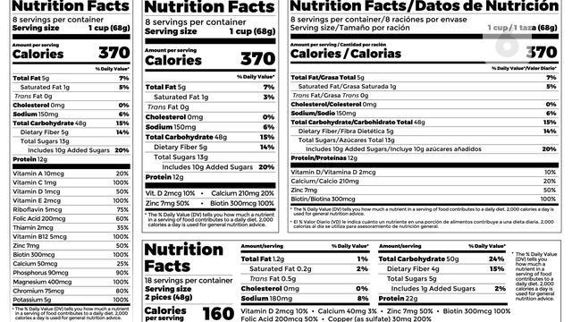 Ini Pentingnya Baca Label Pada Kemasan Makanan Yang Anda Beli Health Liputan6 Com